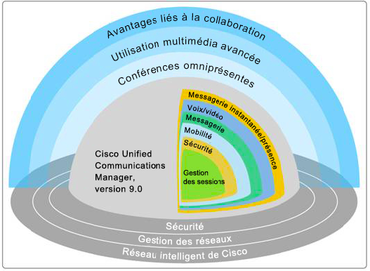 communications-unifiees-cloud04